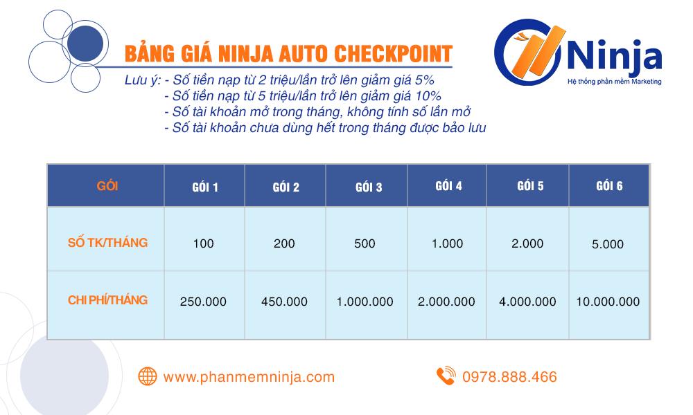 baogia auto Ninja Auto Checkpoint – phần mềm tự động mở khóa khi facebook checkpoint tài khoản