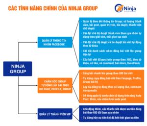 Tính năng chính Ninja Group