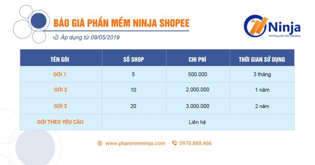 baogianinjashopee 1 1024x536 Ninja hướng dẫn bán hàng trên Shopee.vn