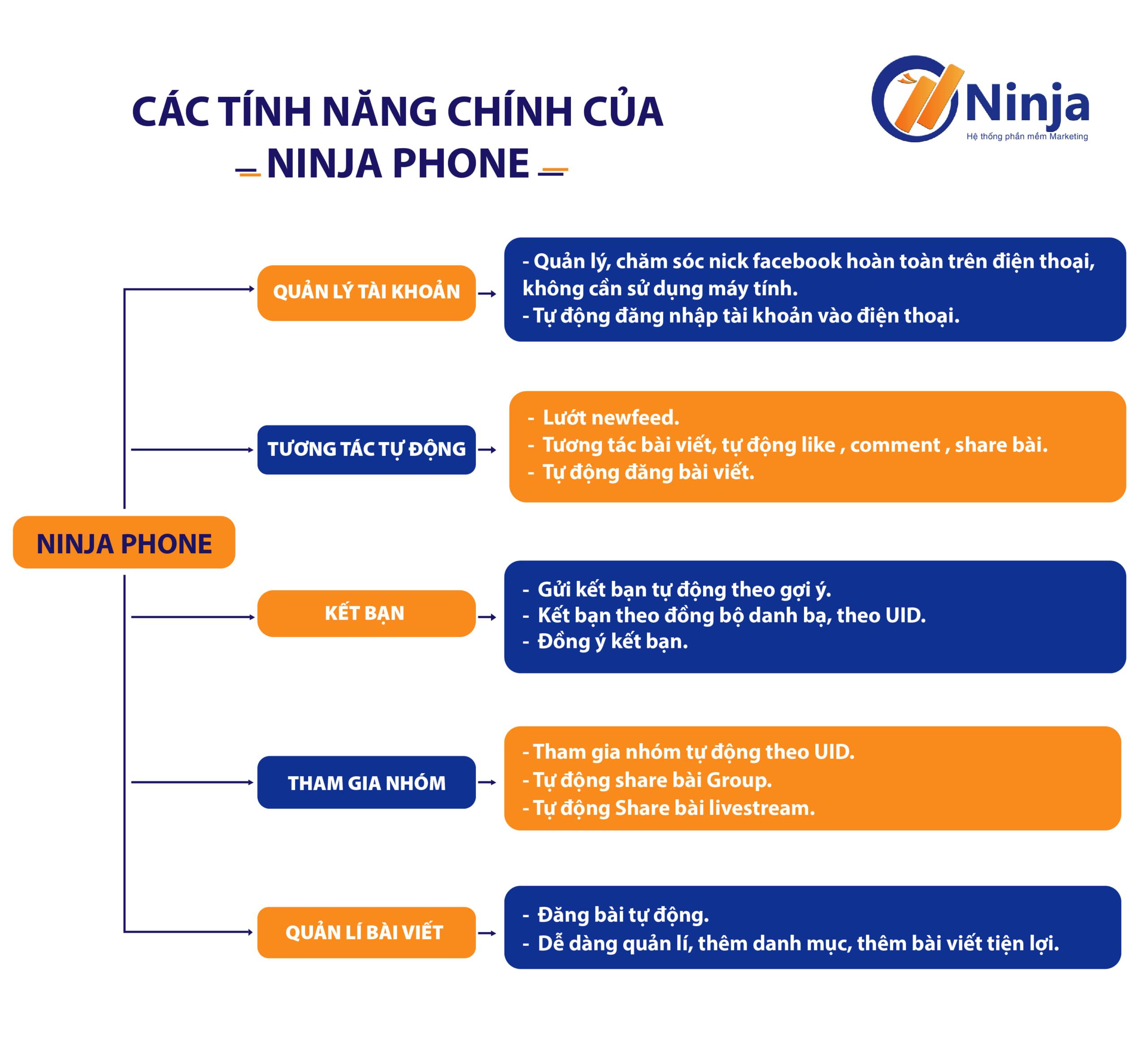tính-năng-ninja-phone