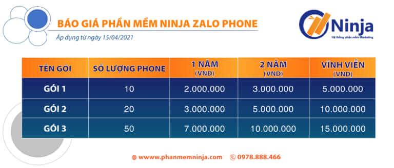 Bảng giá Ninja Zalo Phone